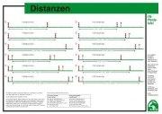 Lehr-/ Pferdetafel (A4) - Distanzen/Hindernisfolgen