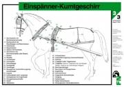 Lehr-/ Pferdetafel (A4) - Einspänner-Kumtgeschirr